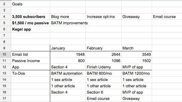 quantitative life goals how to plan and finish what you start nat rh nateliason com