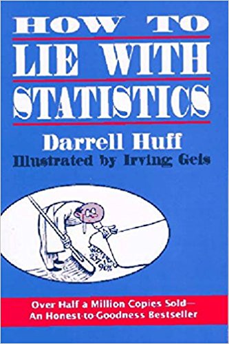 How to Lie with Statistics by Darrell Huff: Summary, Notes