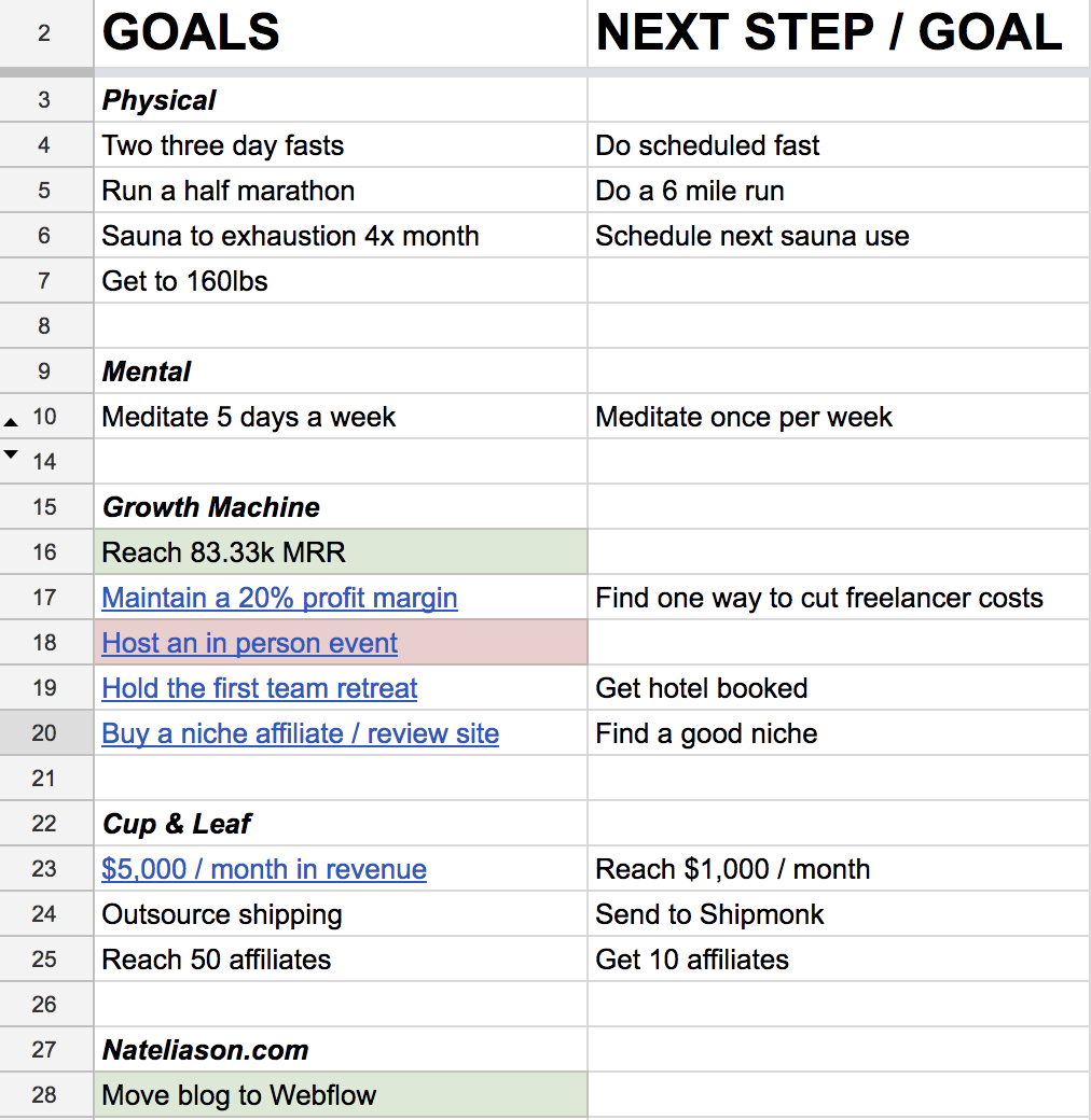 productivity annual goals and next steps spreadsheet