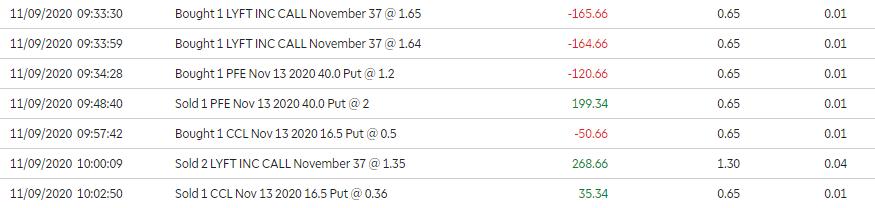 thinkorswim tdameritrade stock trading broker platform charts buying power options verified trades