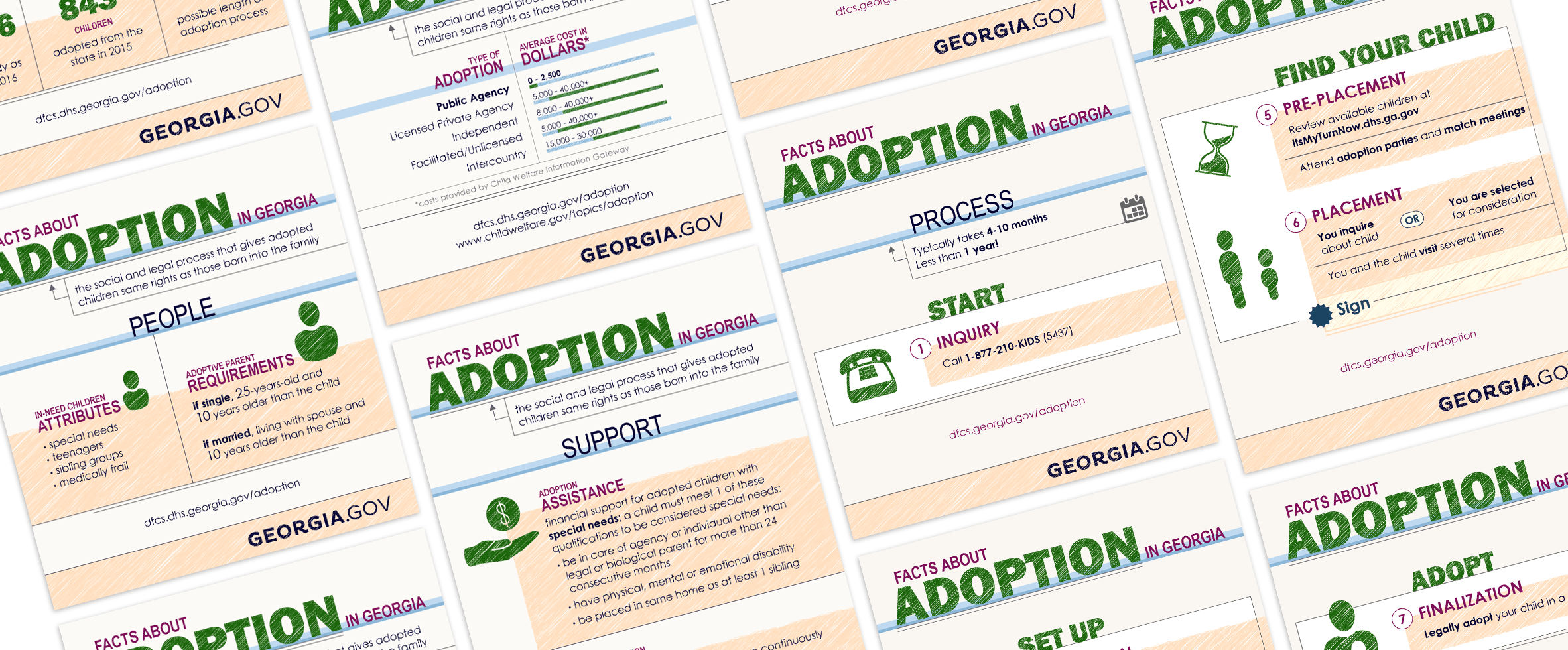 Several pieces of adoption infographics.