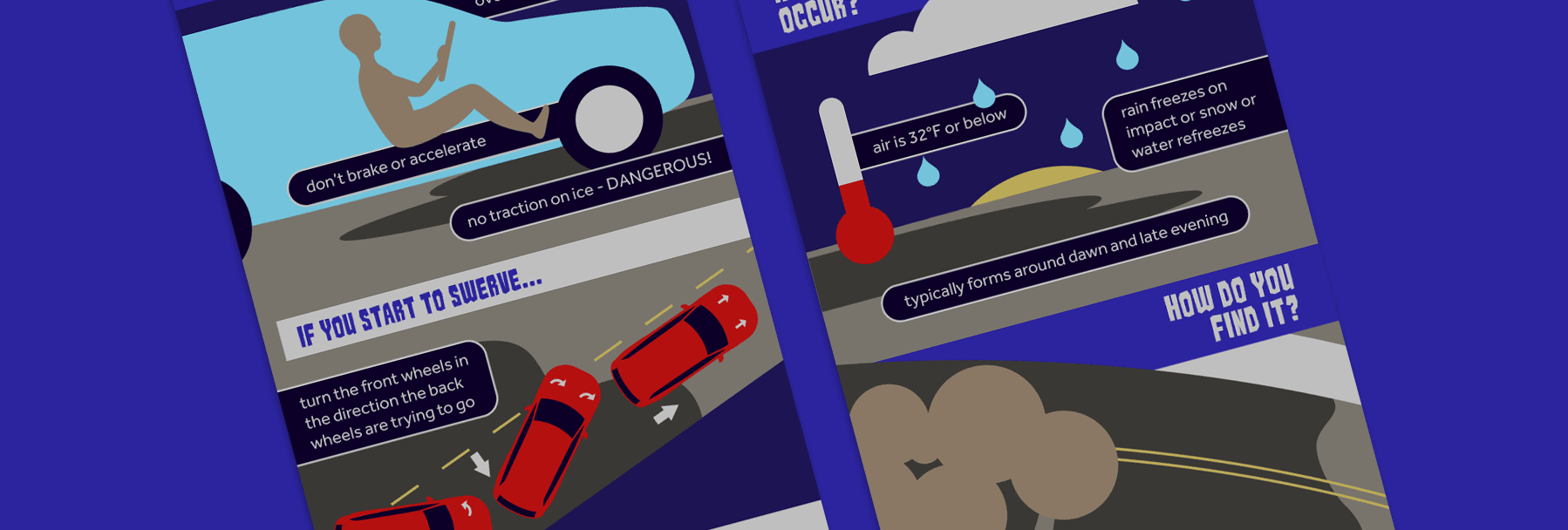 Pieces of an infographic about driving through black ice.