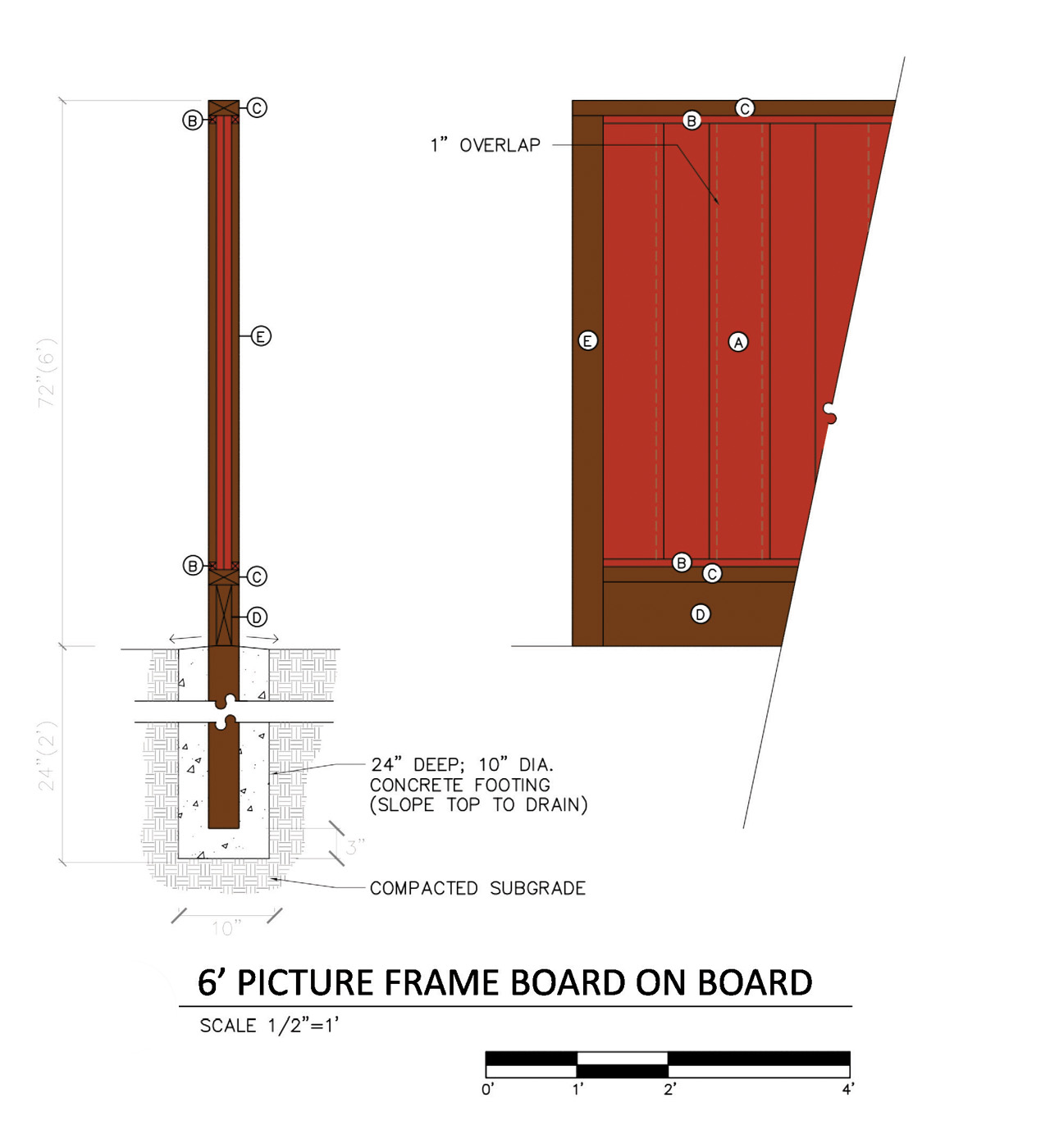 6' Picture Frame Board on Board Fence
