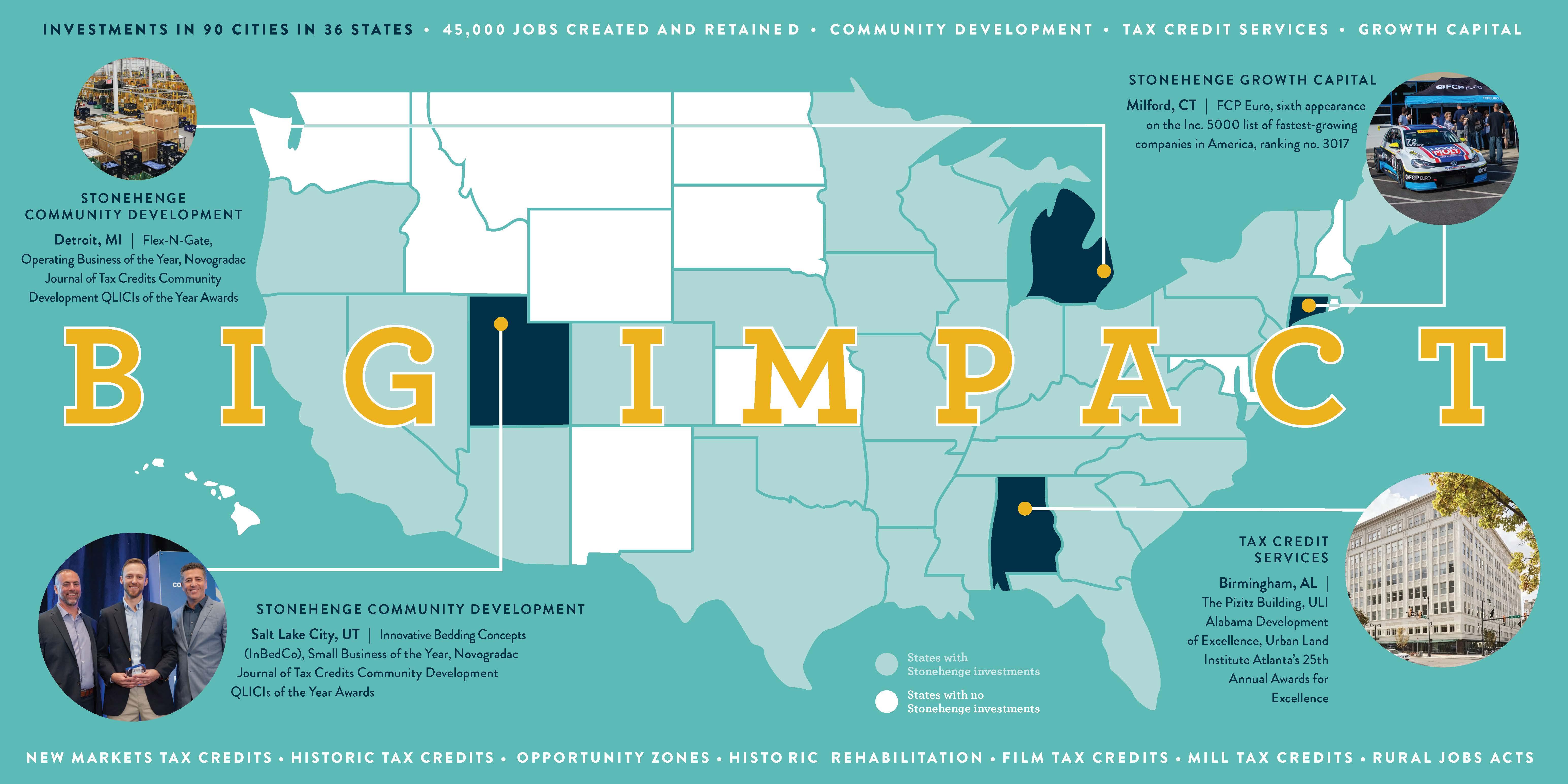 Stonehenge Capital 2020 Annual Impact ReportBig Impact map