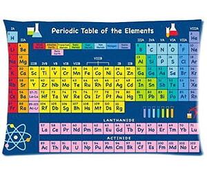 Periodic Table Pillowcase