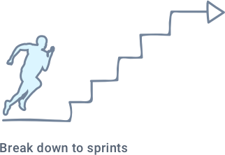 sprint driven app development