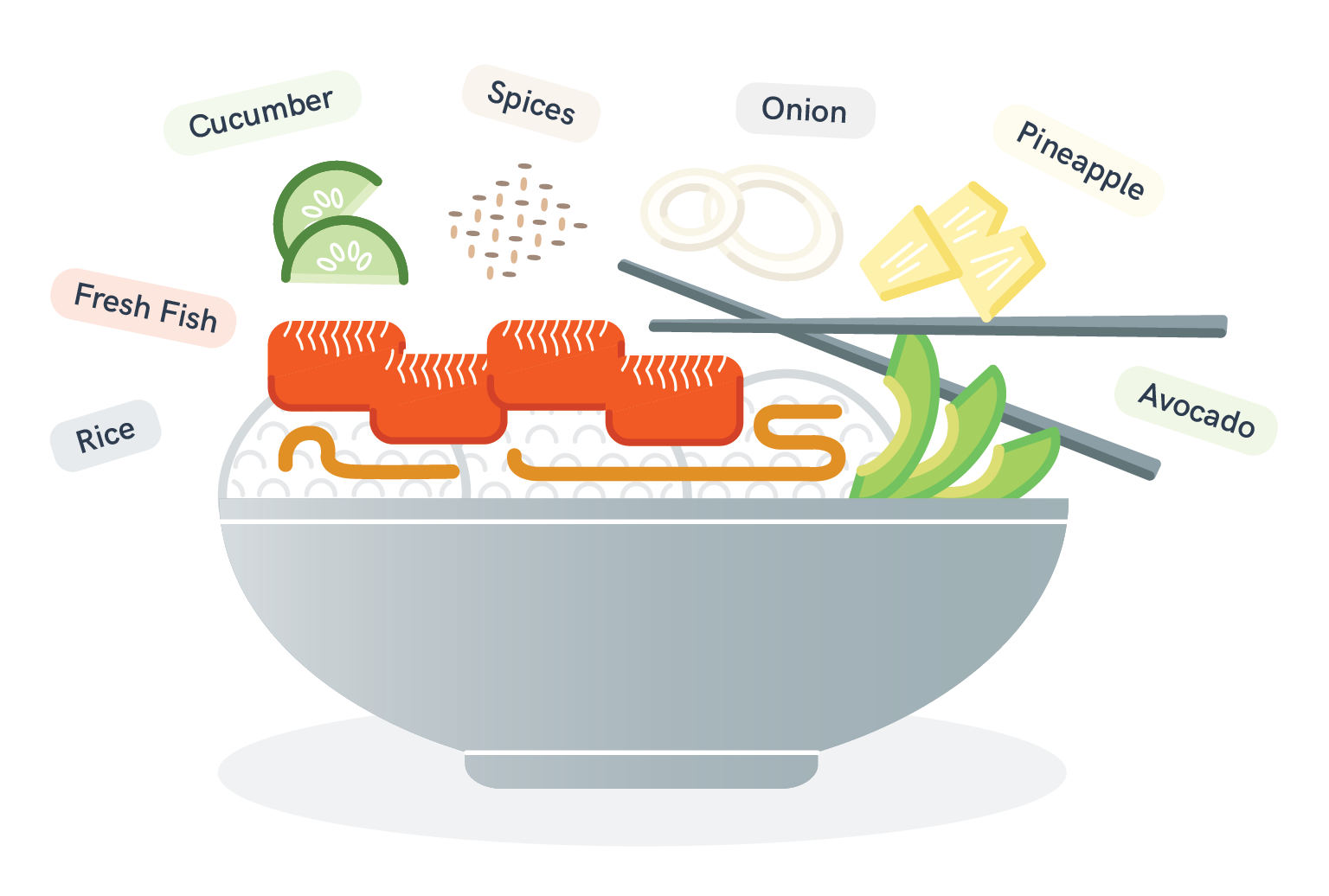 Illustration of a poke bowl with all of the ingredients including rice, fish, avocado, cucumber, spices