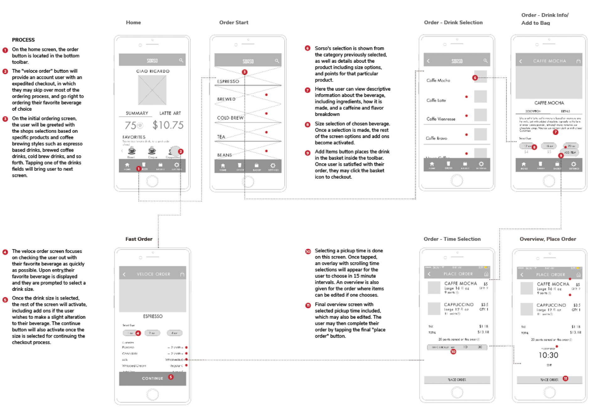 Greyscale wireframes UX design and annotations for Italian coffee shop app checkout - sorso