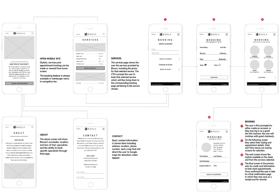 Greyscale wiresframes and UX design with annotations for high end woman's salon - bisoux