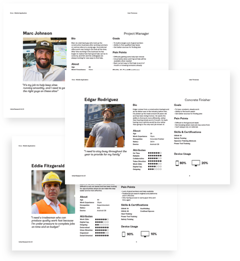 Kroo Ux user personas for construction workers and app users