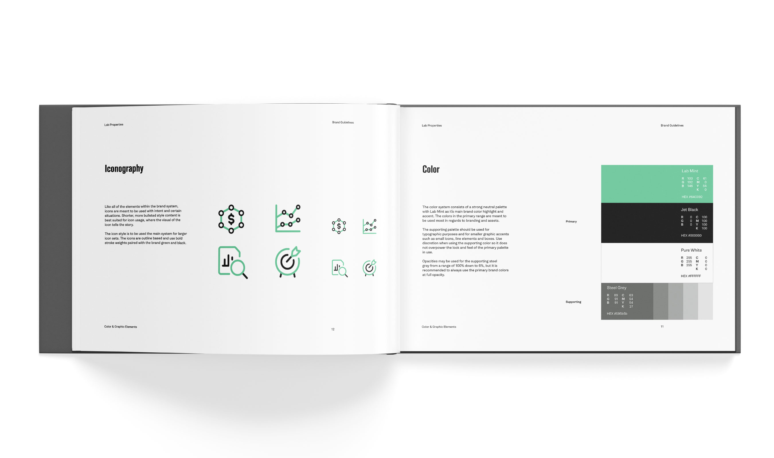Lab Properties brand guidelines color and iconography section spread