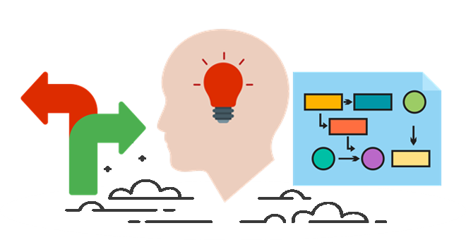 The Difference Between Design Thinking, Lean Startup, and Agile