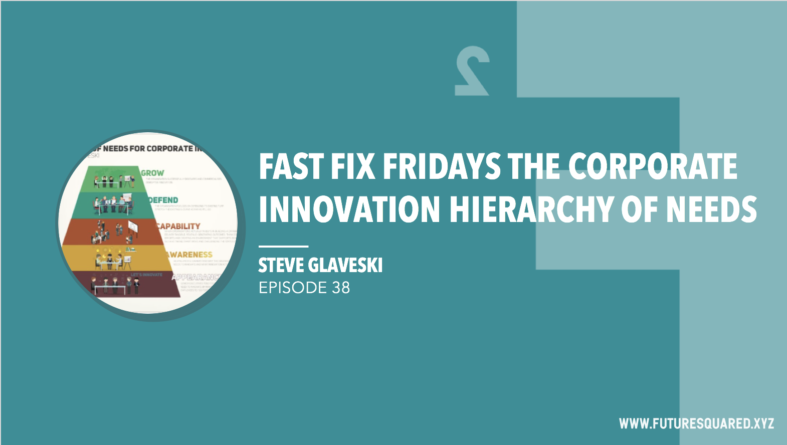 Future Squared Episode #38: Fast Fix Friday on the Corporate Innovation Hierarchy of Needs