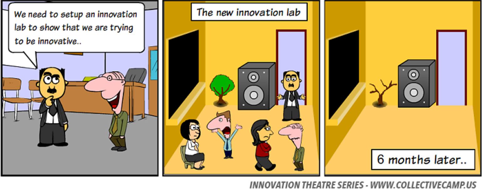 How to Prevent your Innovation Lab from Failing