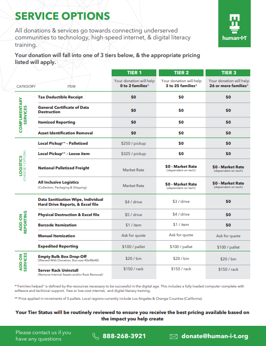 human-I-T Services Pricing Sheet