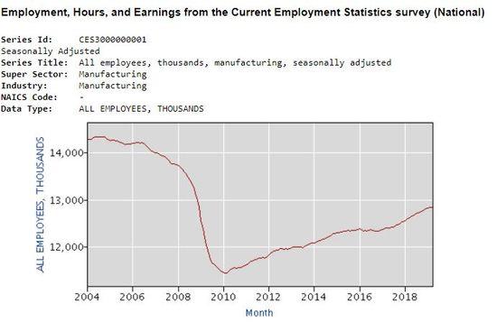 Unemployment6.JPG
