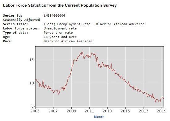 Unemployment4.JPG