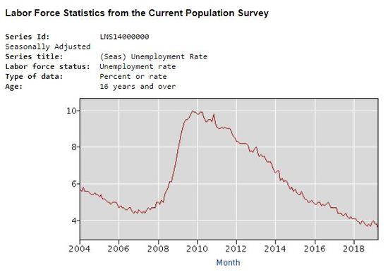 Unemployment5.JPG