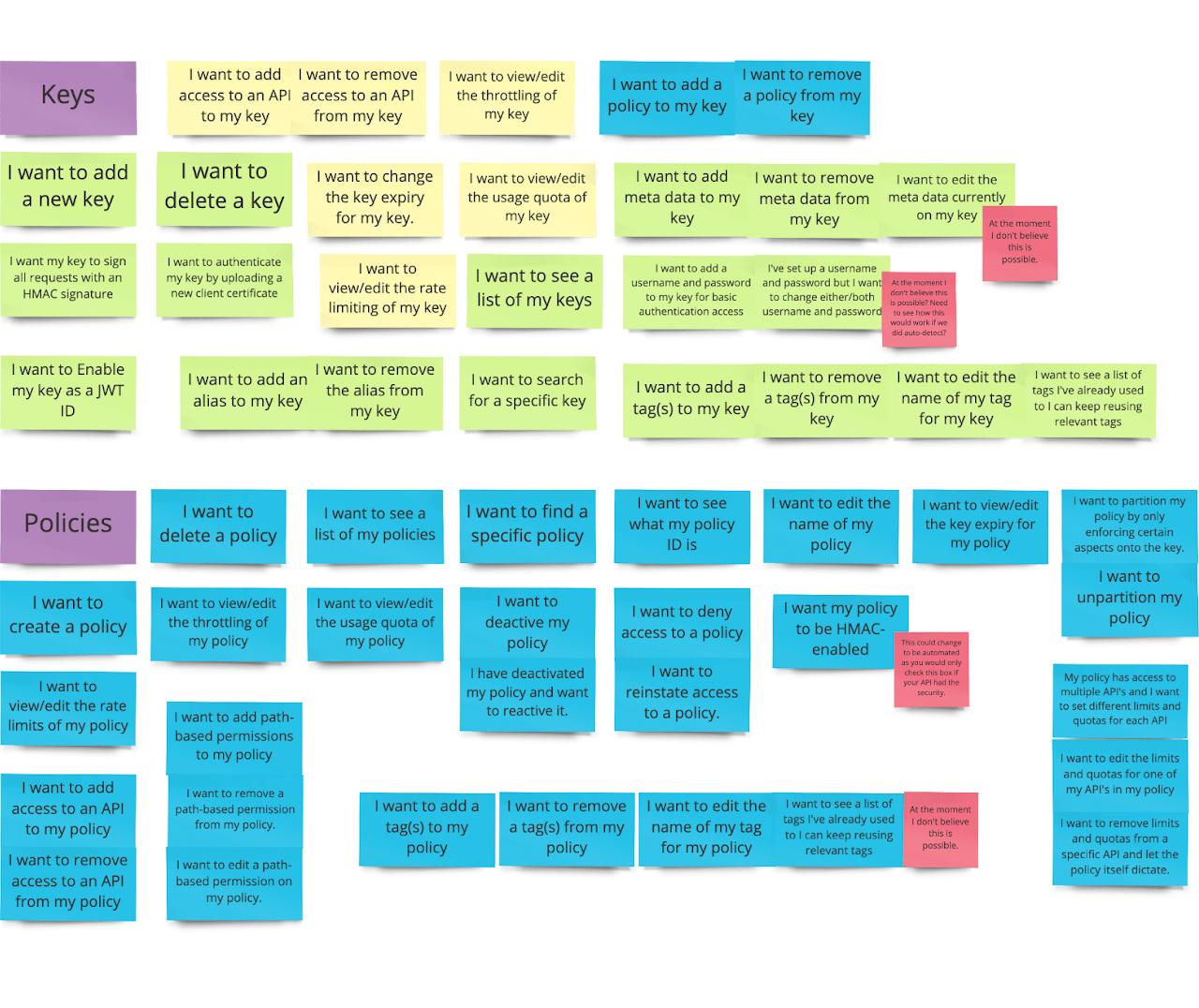 User goals documented