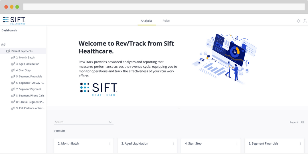 Rev/Track Revenue Cycle Intelligence Powered By Sift Healthcare's AI And Machine Learning
