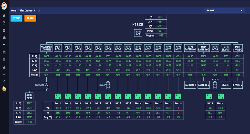 EagleSun SCADA SLD Dashboard