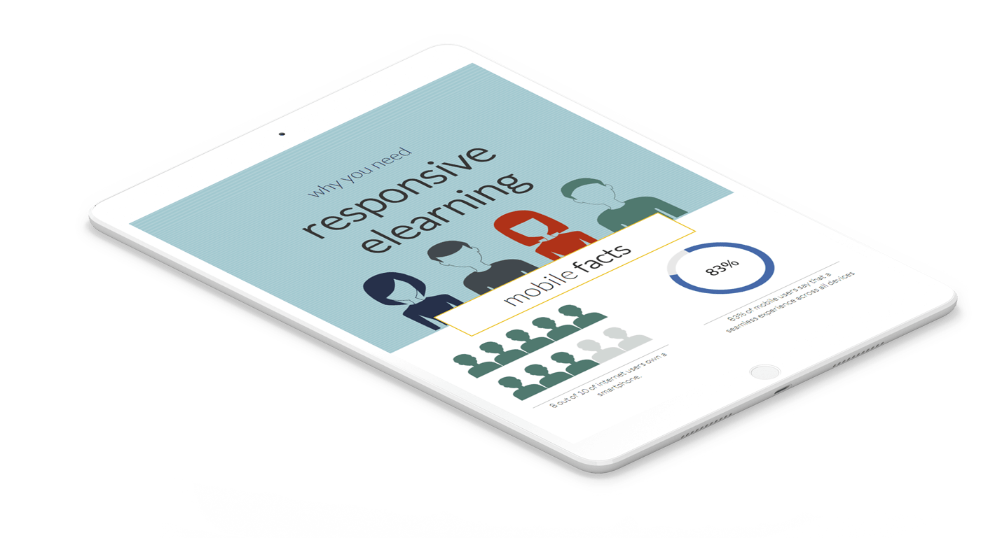 Responsive eLearning Authoring
