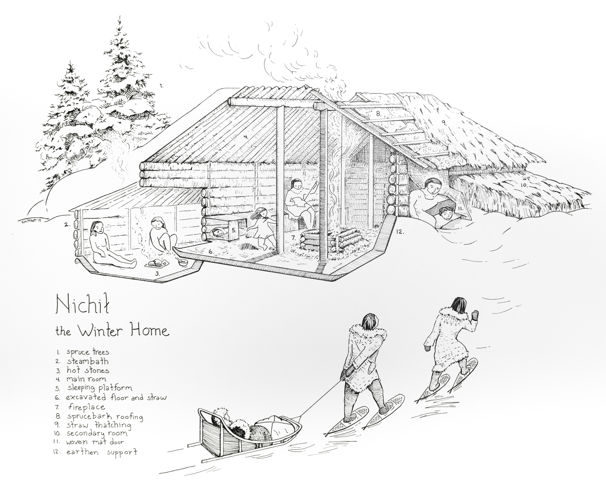 Nichil drawing, nichil, barabara, barabara drawing, Dena'ina, Dena'ina home, archeology, native house, Kenai peninsula, Kachemak Bay, China Poot Bay, Alaska