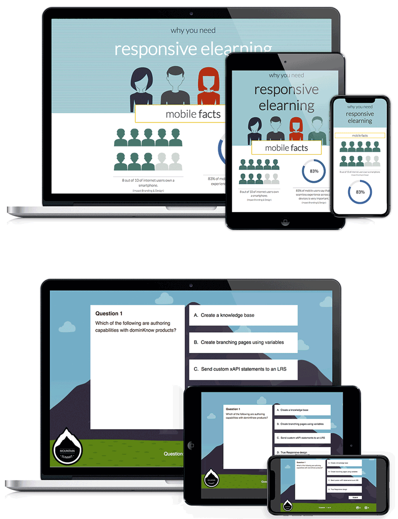 Responsive Authoring compared to Mobile-Friendly Authoring