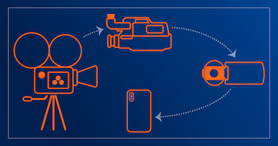 The evolution of video capture from film to large video cameras to small camcorders to Smart Phones.
