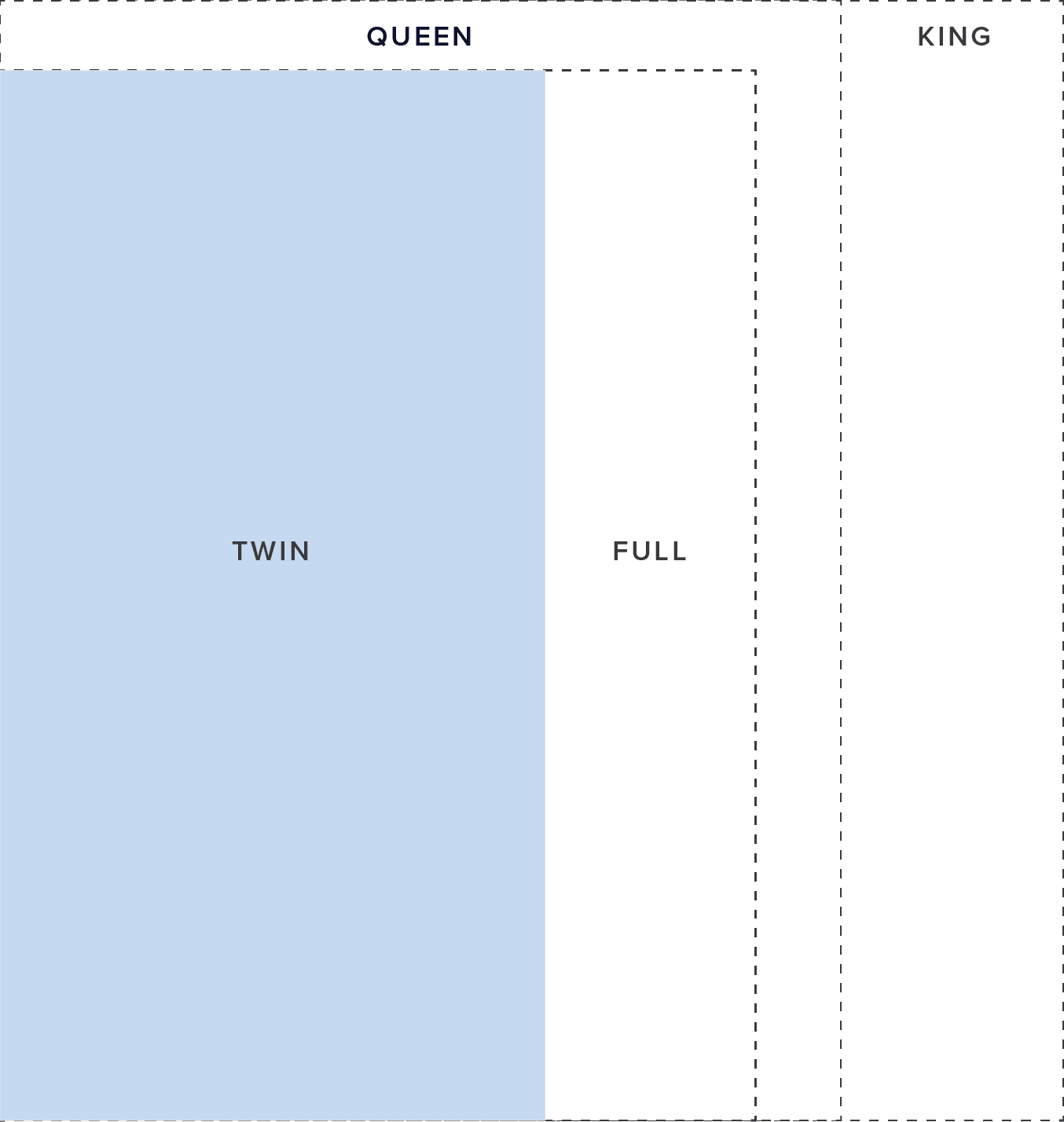 Chart of Twin Sized Air Mattress Dimensions