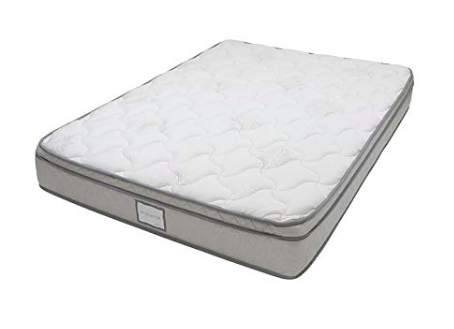 Affordable Mattresses: Denver Mattress Company
