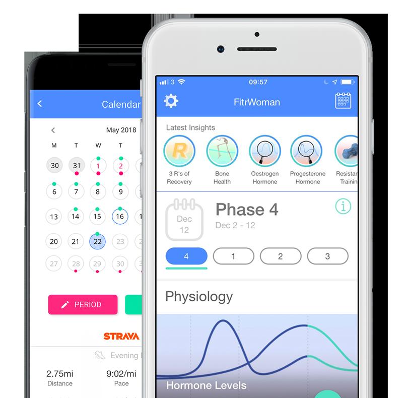 FitrWoman Period Tracker App Homescreen