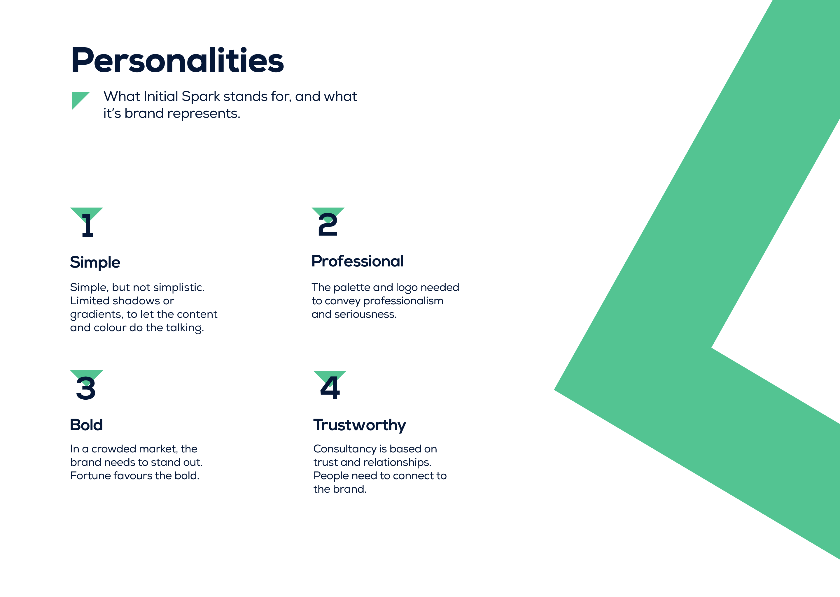 Initial Spark personalities. Simple, professional, bold and trustworthy