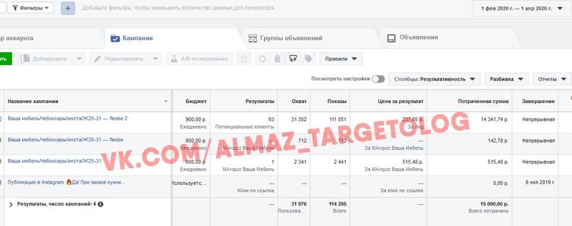 Как увеличить нагрузку производства кухонь на 30% благодаря вложениям в рекламу ВКонтакте от 10000р, image #24