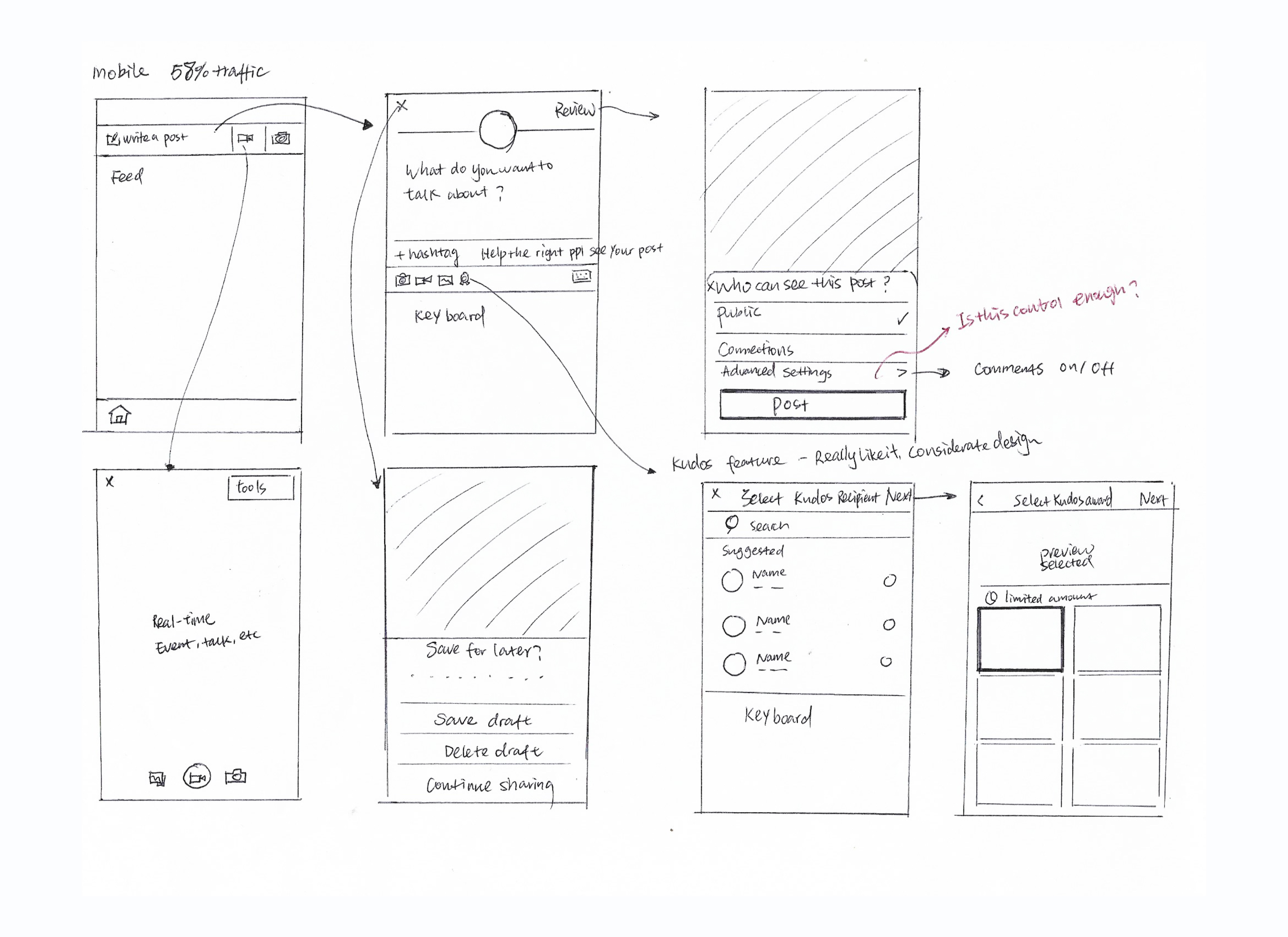 Mobile_flow_UX_audit