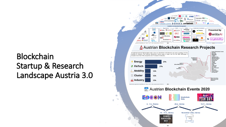 Introducing the Austrian Blockchain Ecosystem - in our largest update ever we expanded the Austrian Blockchain Landscape with research projects and major upcoming conferences.