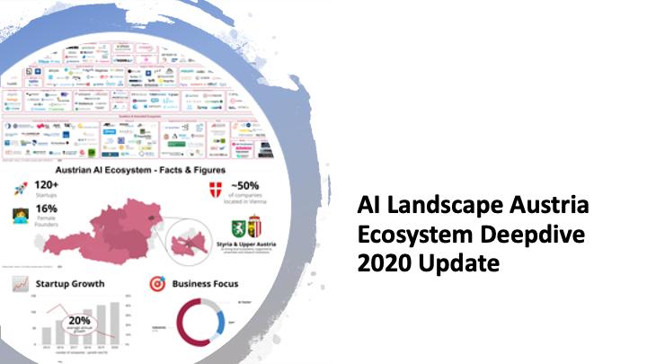 AI Landscape Austria - 2020 Update