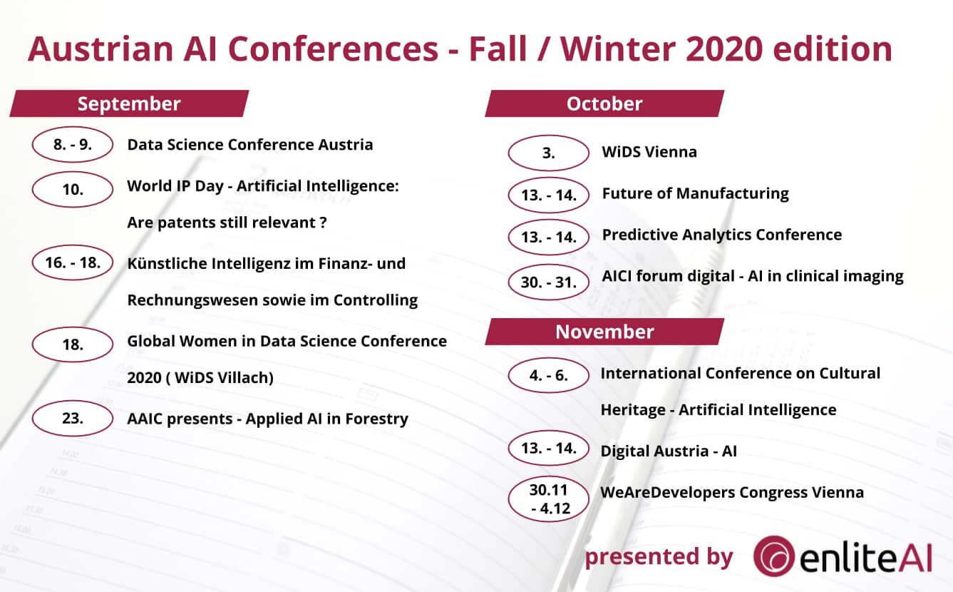 12 upcoming Austrian AI Conferences to watch in fall 2020