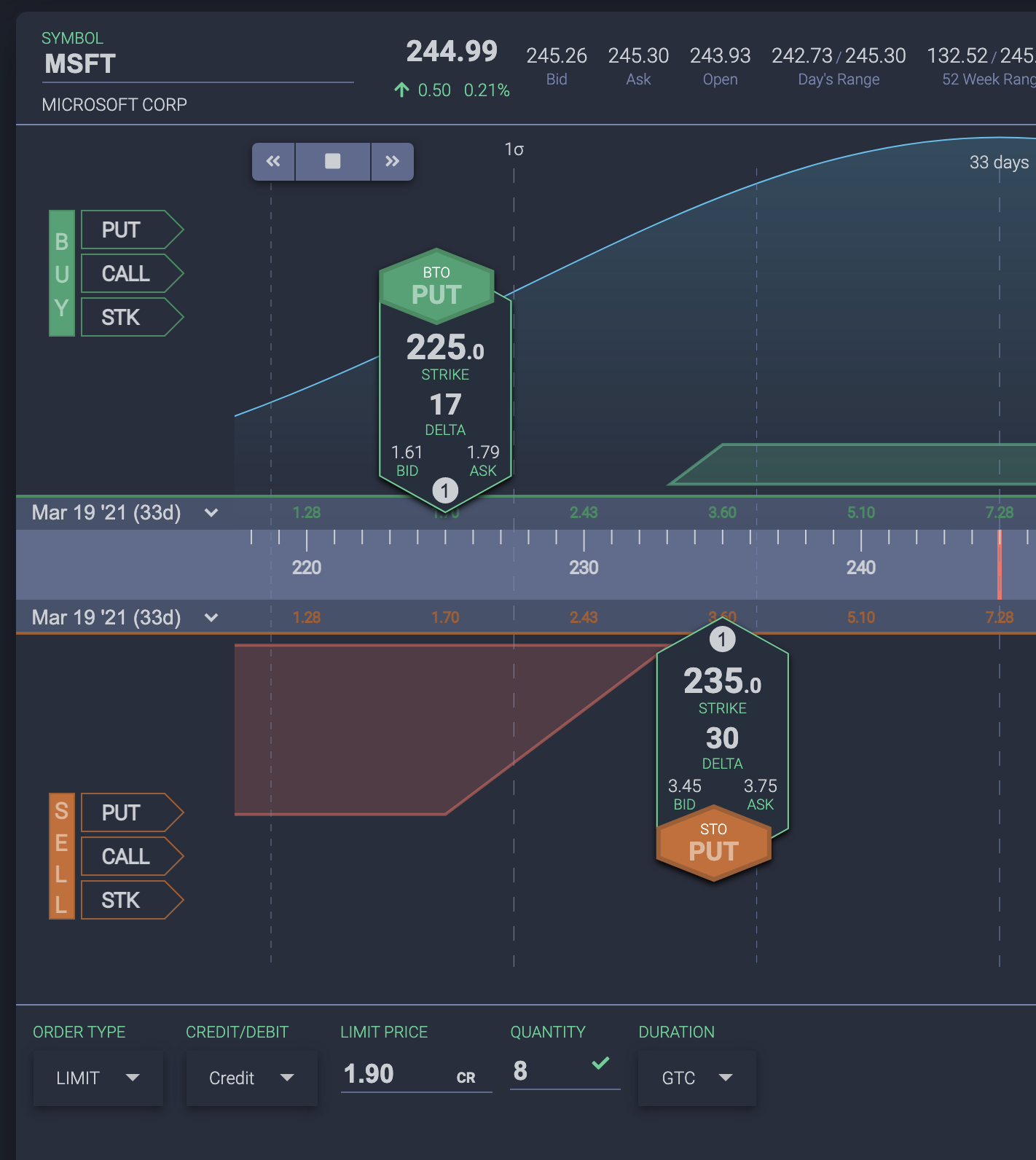 eDeltaPro Options Trading All in one ticket order