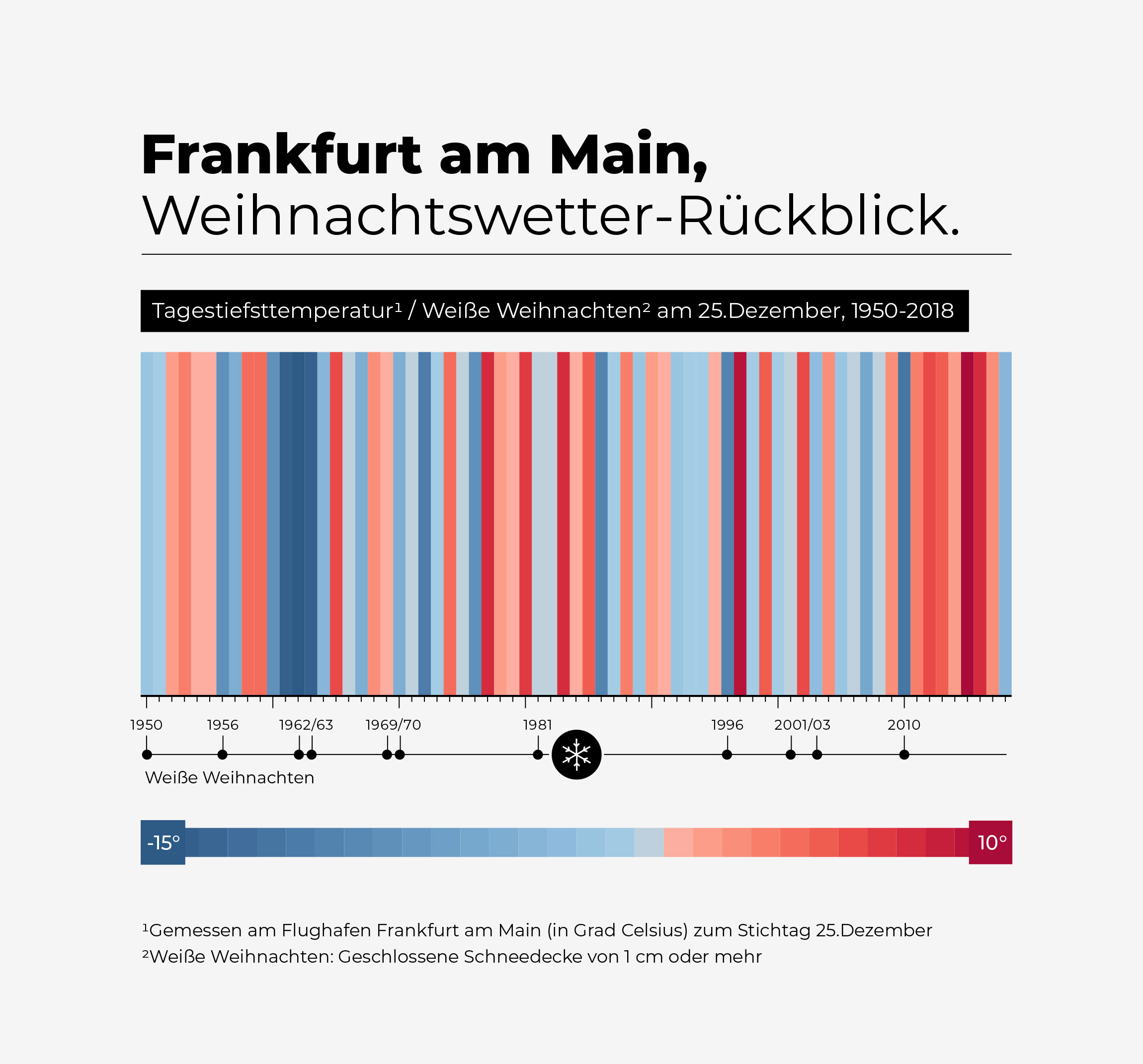 Frankfurt Weihnachtswetter-Rückblick 1950-2018