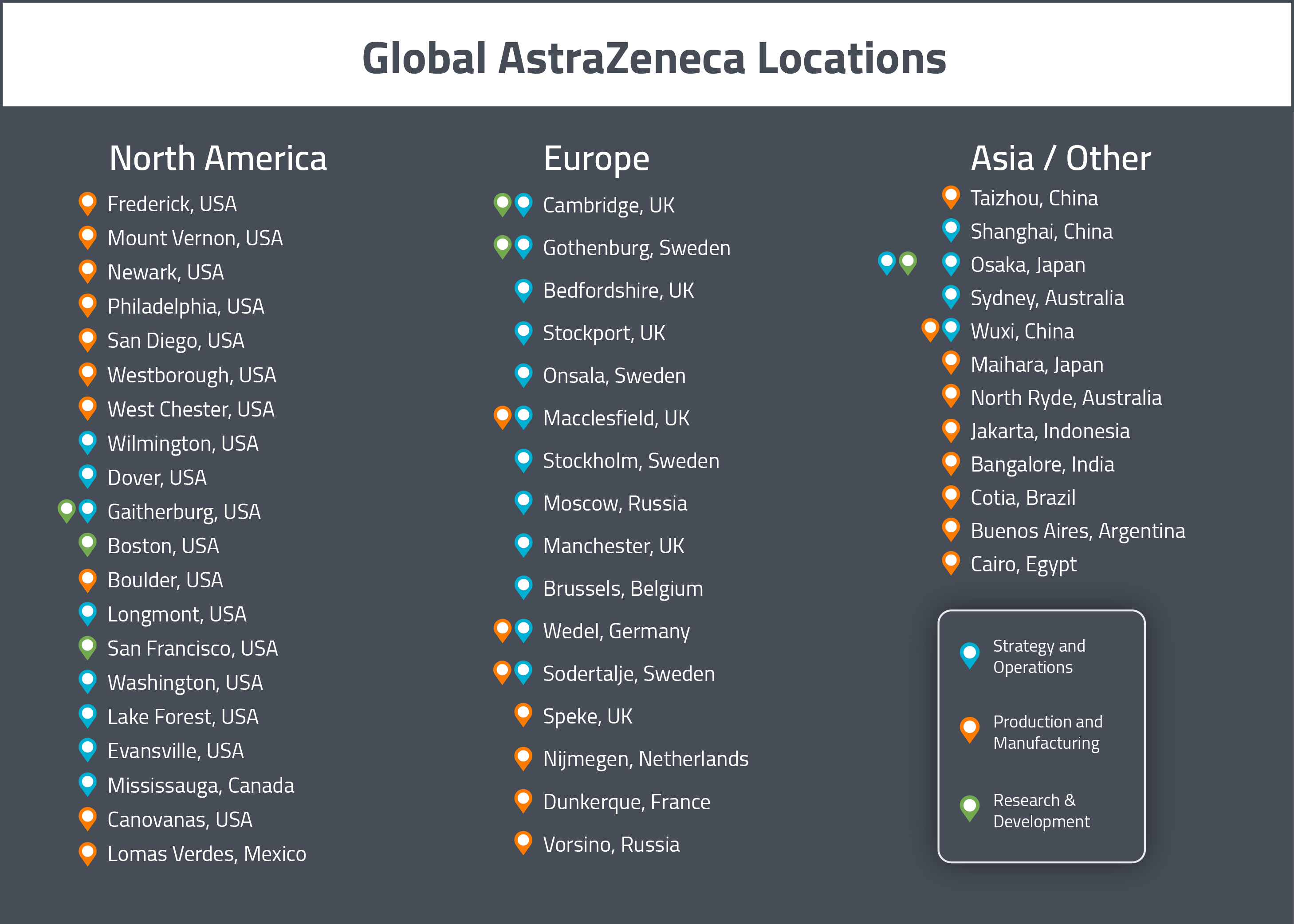A map of AstraZeneca's Global Drug Development and Manufacturing locations 2