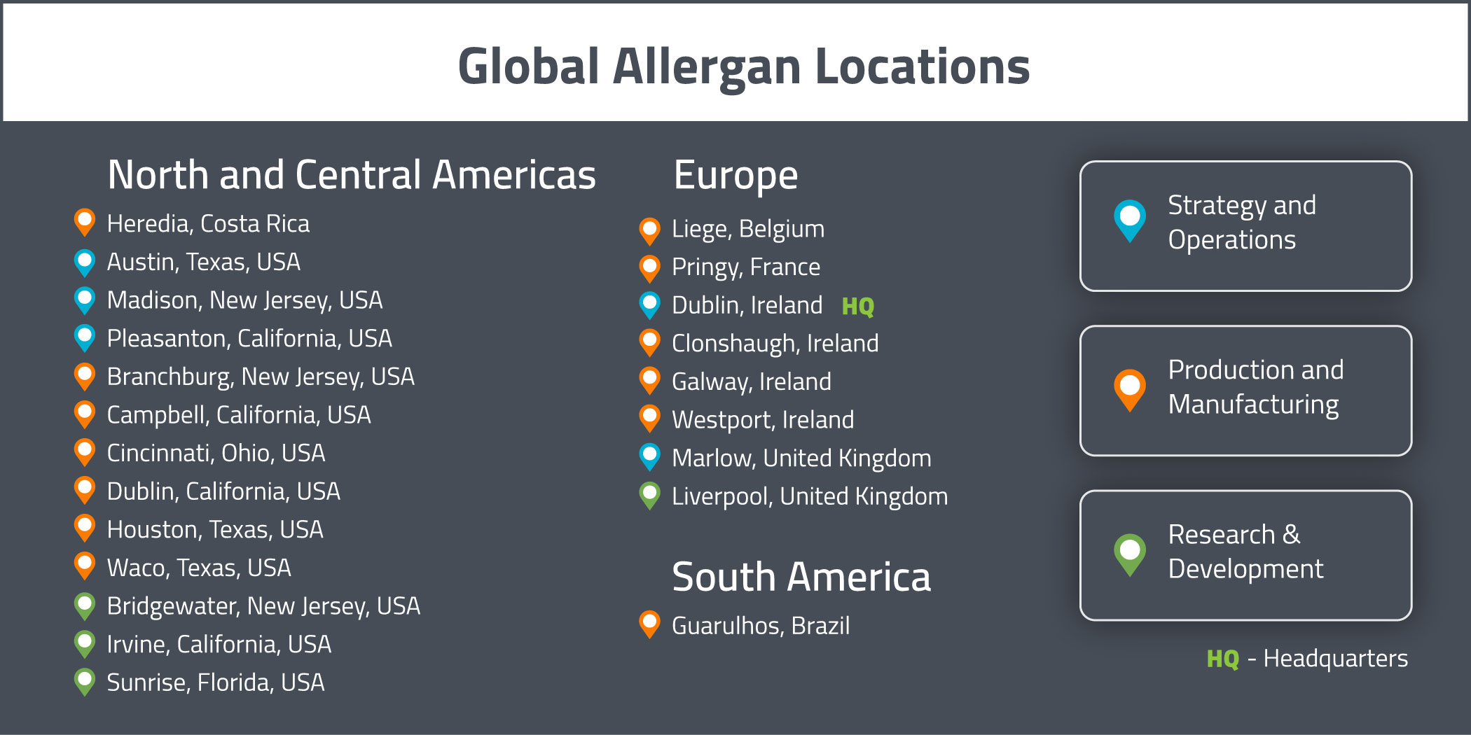 Allergan's global offices and locations