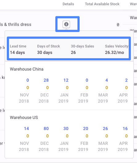 See Details within Inventory Planner