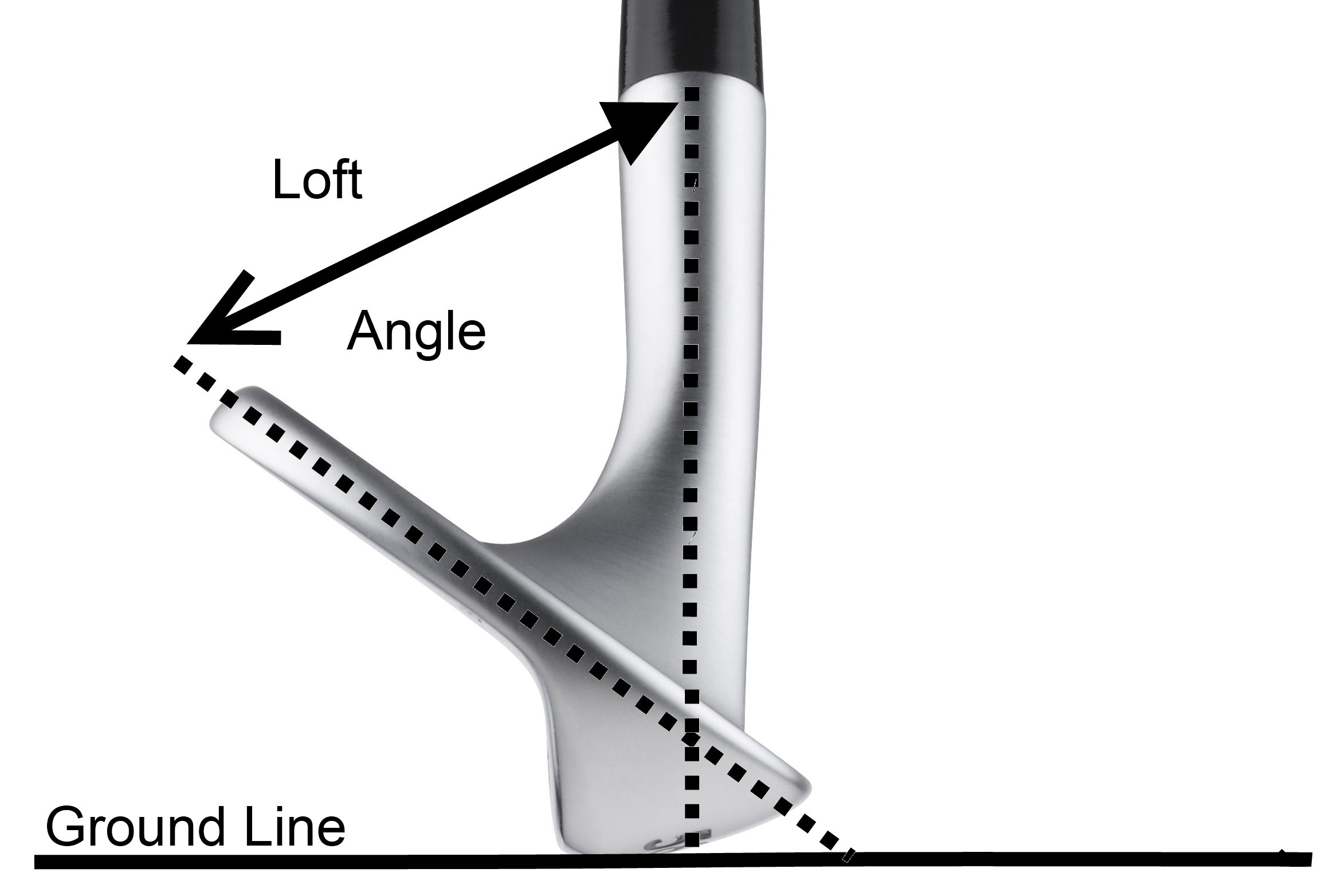 How club loft is measured