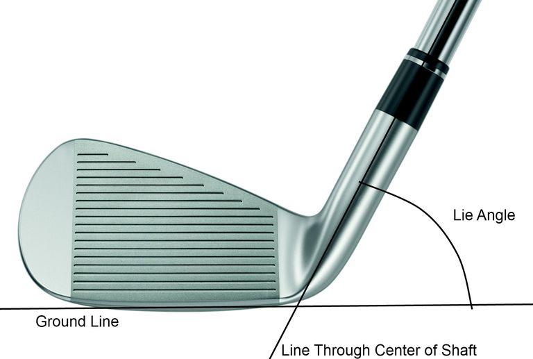 Club lie angle diagram
