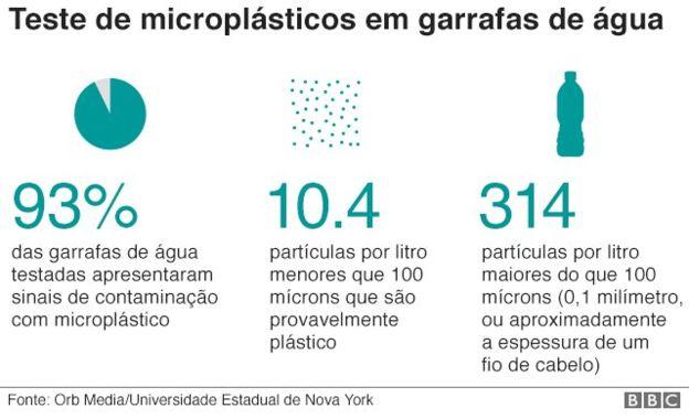 999a544e6 E é claro que os perigos dos plásticos não passam só por essas  micropartículas, mas também pra outros tipo de armazenamento, como potes de  alimentos e ...