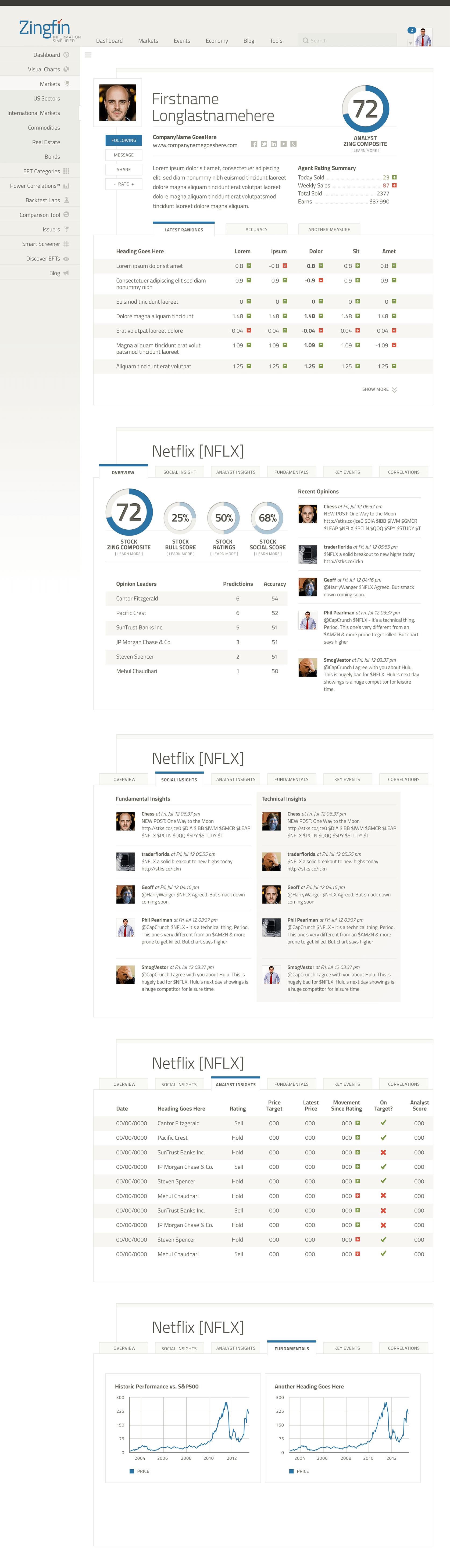 Zingfin Concept