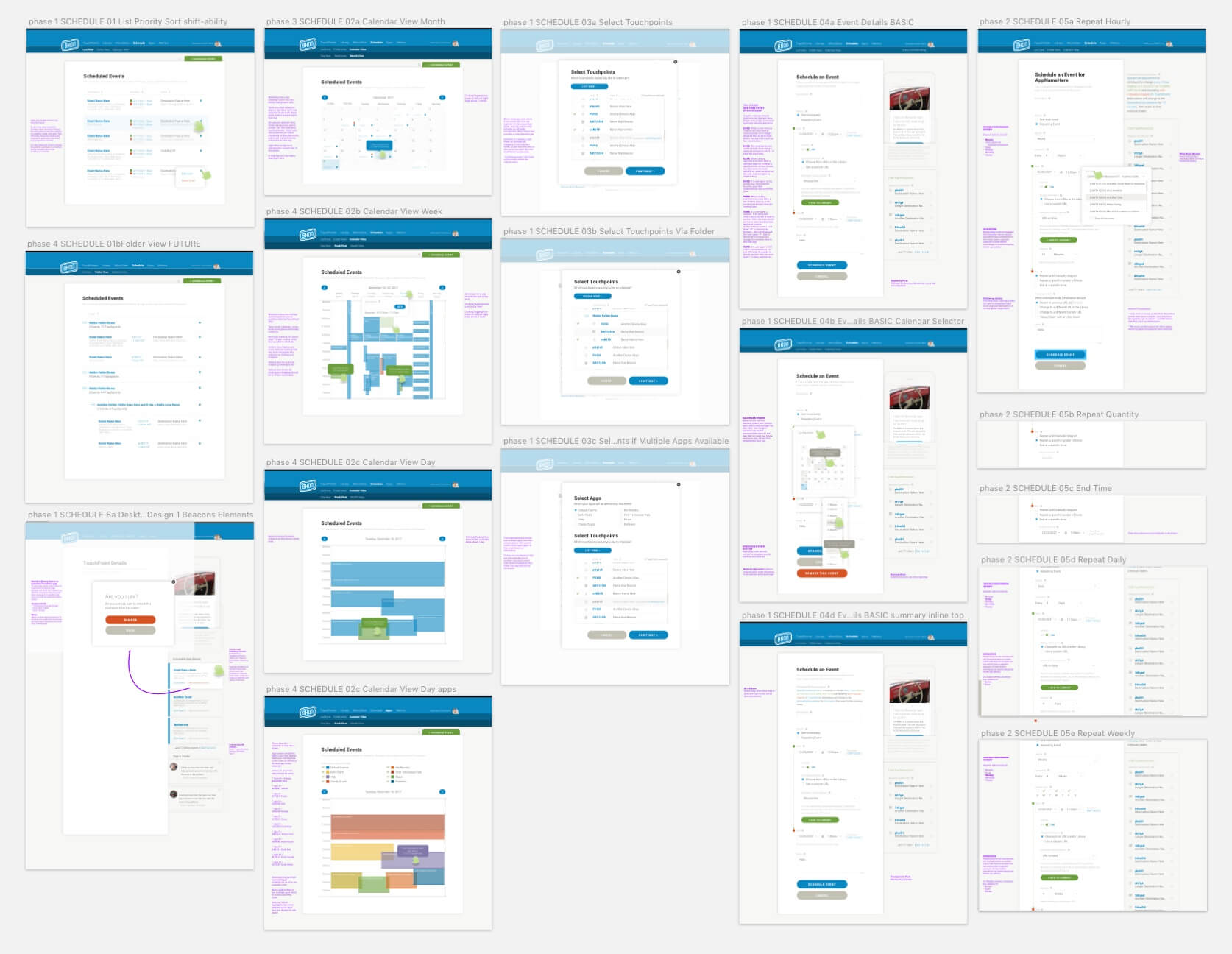 Phy Platform Wireframe Overview