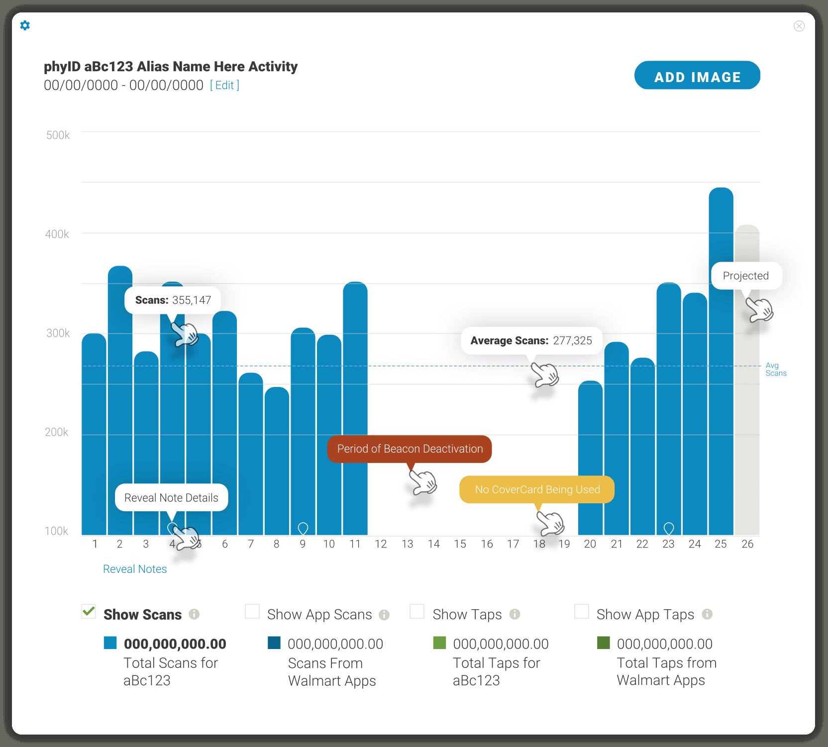Phy Platform Metrics