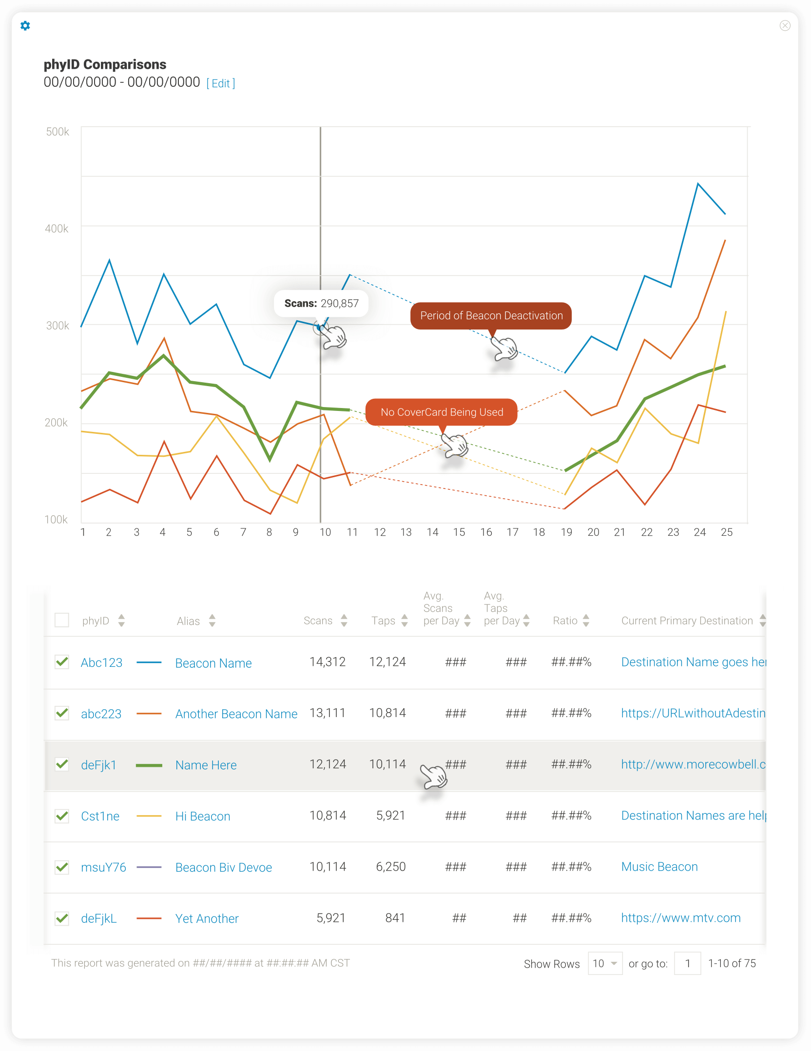 Phy Platform Metrics Charts